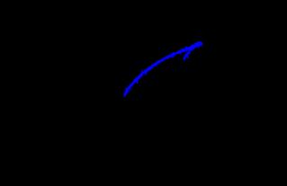 BH curve forLC0263-A coil