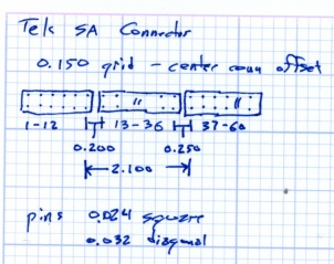 Tek 492 Backplane Geometry