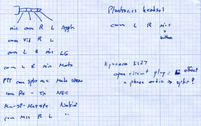 headset-pinouts Headphone Wiring Diagram Plug on