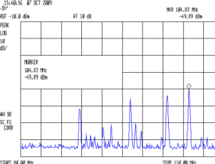 Spectrum Analyzer Screen Capture