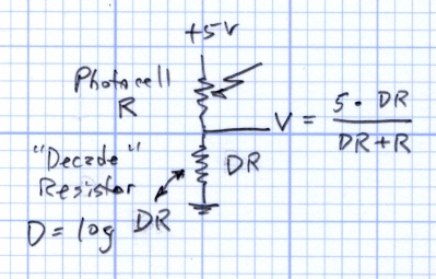 Deriving the Logarithm of Photoresistor Resistance From Voltage ...