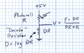 Photoresistor circuit and equation