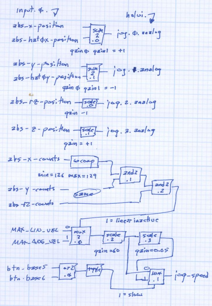 hal block diagram logitech z 560 wiring diagram diagram wiring diagrams for diy logitech z 640 wiring diagram at edmiracle.co