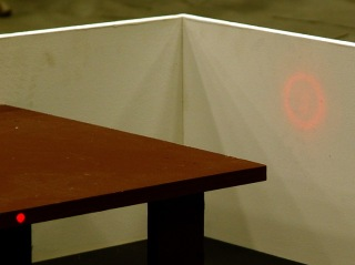Red LED Beam Pattern