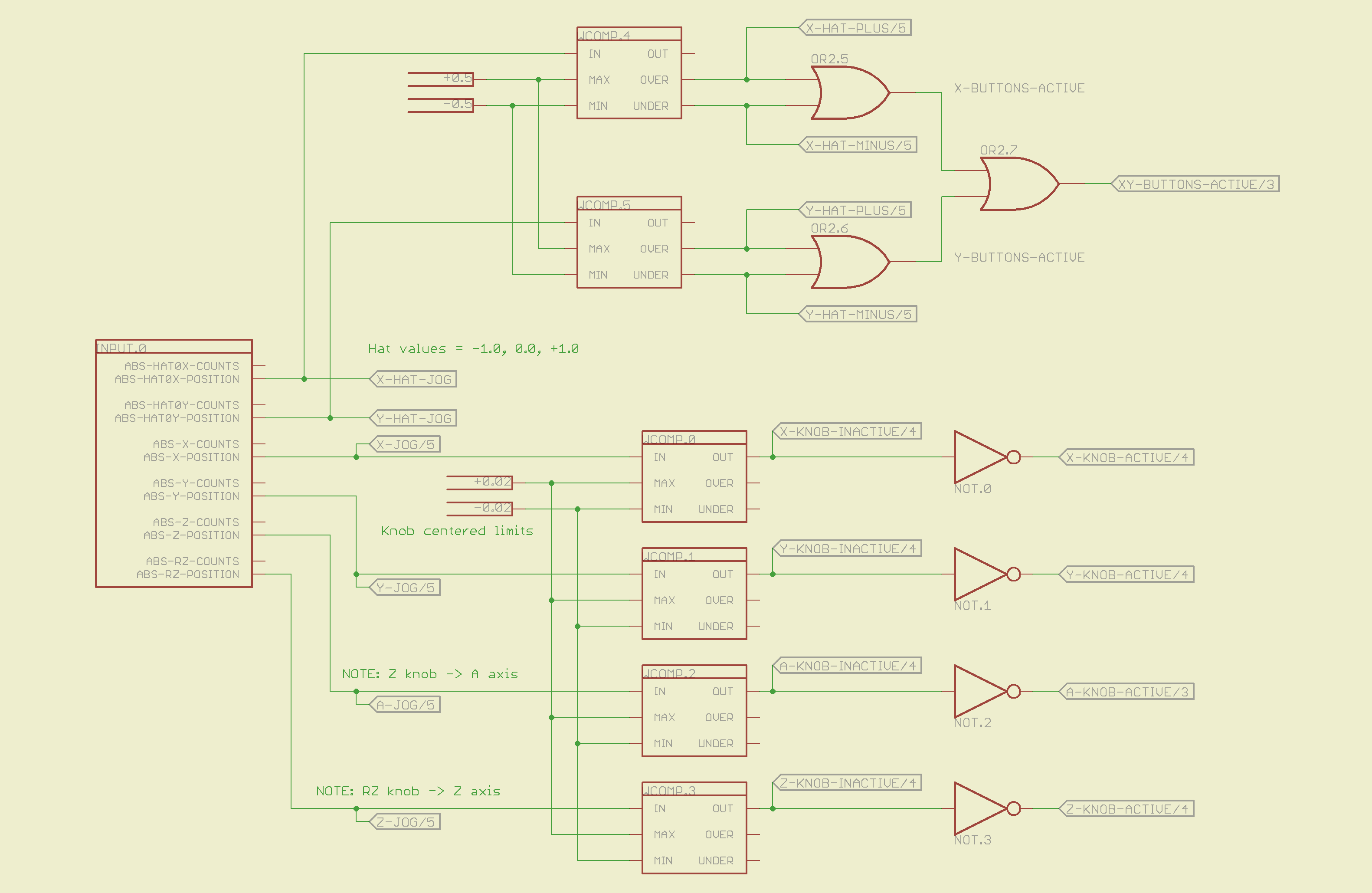 Logitech Gamepad As Emc2 Pendant Eagle Schematics For The Joggy Schematic In Addition Files On Hal Page 2