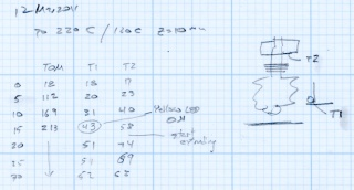 Thermal Riser and Z stage Temperatures - block at top