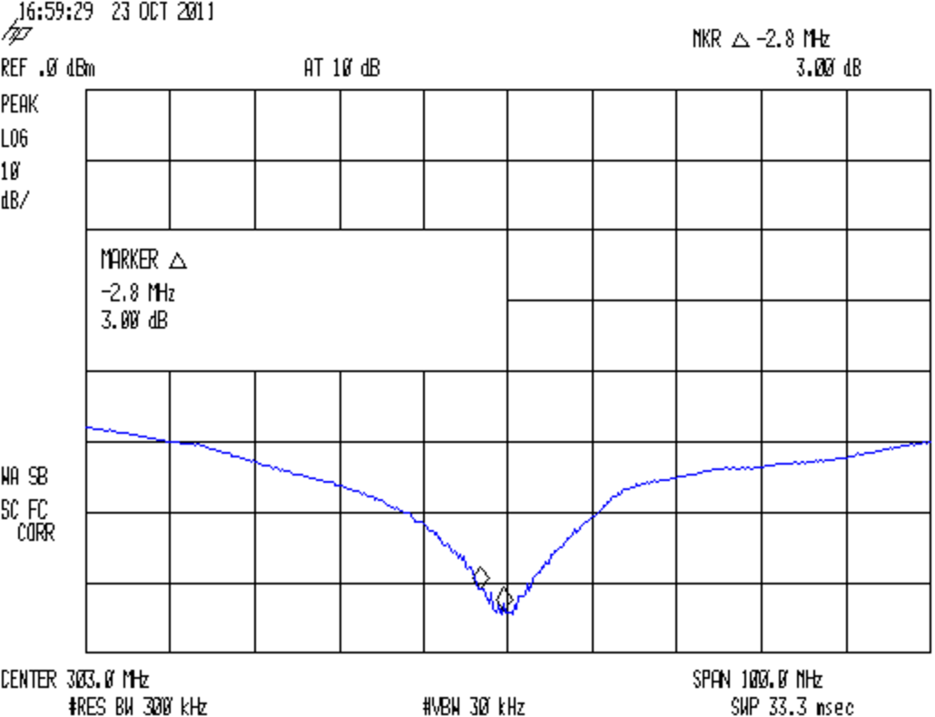 Watch as well 330953629462 additionally Ams1117 3 3 From 5vdc Show 0 09vdc moreover Mc34063a additionally Condensadores Electroliticos De Aluminio 2. on what is capacitor esr