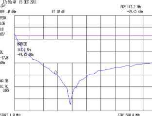 Wouxun PCB - 330 pF - HTPTT far