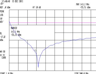 Wouxun PCB - 330 pF - HTPTT near