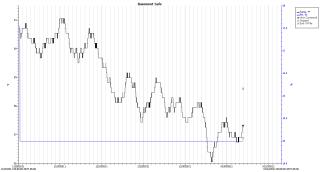 Basement Safe Humidity - 2012-01-12