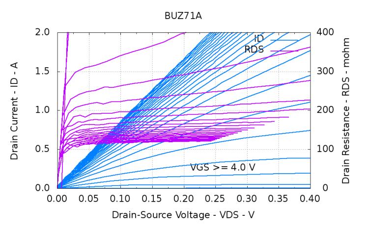 BUZ71A-detail