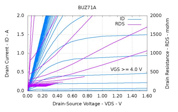 BUZ71A-overview