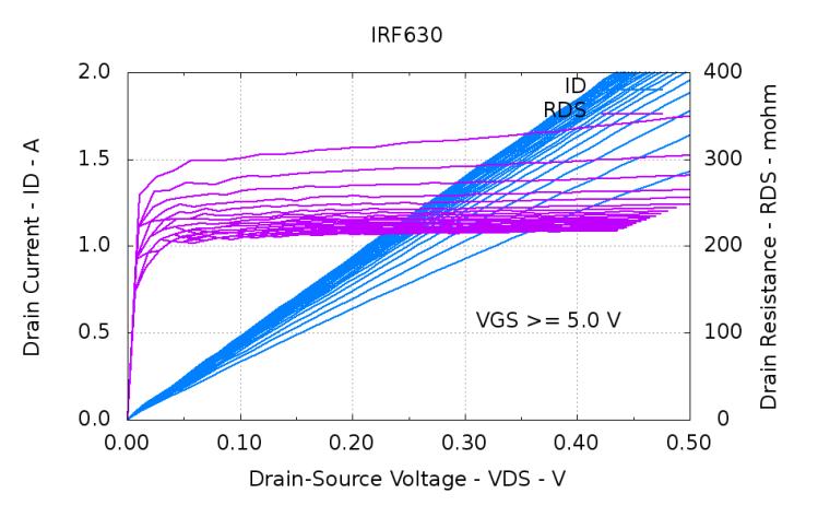 IRF630-detail