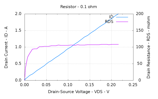 Resistor - 0.1 ohm