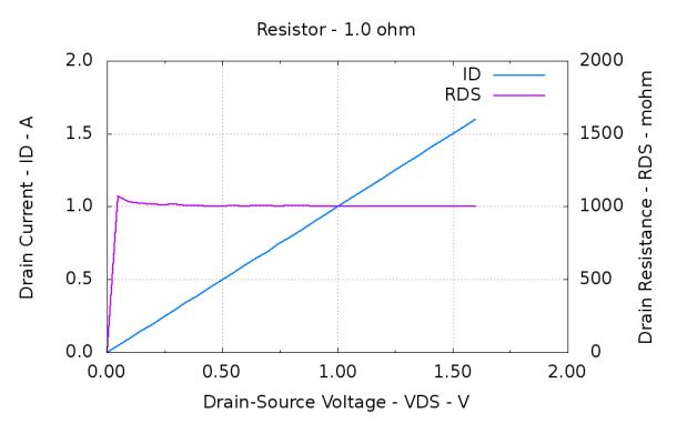 Resistor - 1.0 ohm