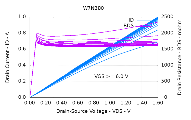 W7NB80-overview