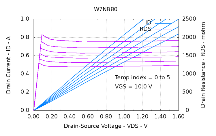 W7NB80-Temp