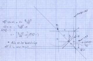 M2 Platform Clip Doodles 3 - corner fairing without margin