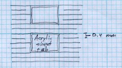 Tab vs 3D thread size doodle