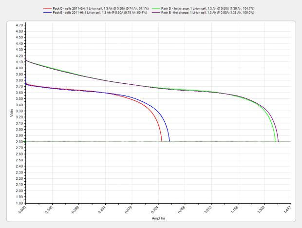 Sony NP-FS11 2011 Cells - 2013 packs - 2013-11-24