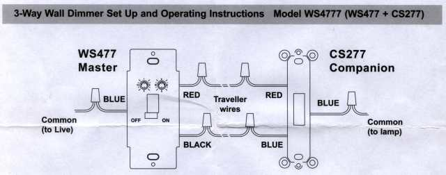 Using a 3-way X10 Wall Switch As a 2-way Switch – The Smell of Molten  Projects in the Morning | X 10 3 Way Switch Wiring Diagram |  | The Smell of Molten Projects in the Morning