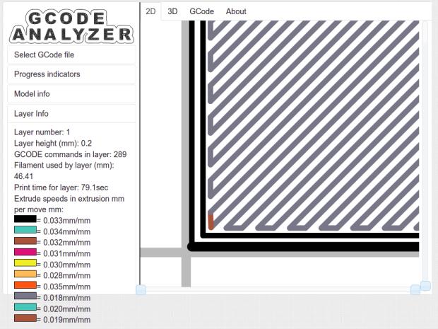 Solid cube - Slic3r thin infill