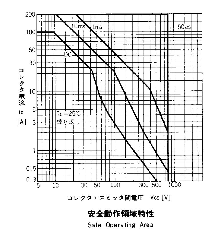 et227 transistor  soa violation