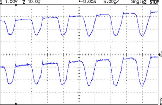 Model 158 - Current sense vs Tek 500 mA-div