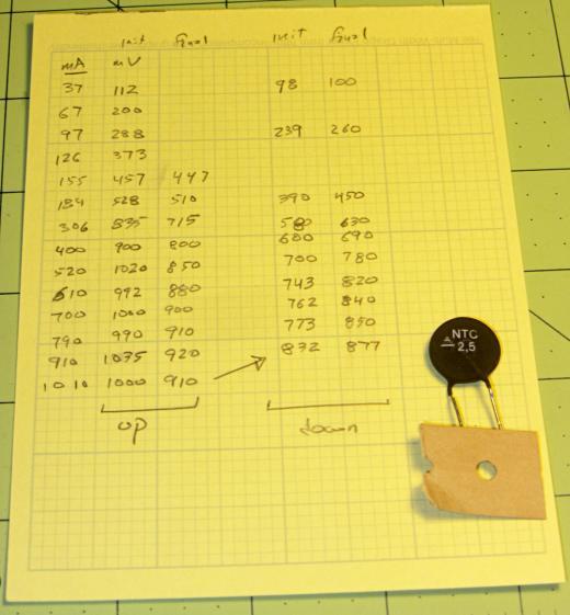 NTC 2.5 Power Thermistor - measurements