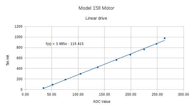 Current Calibrate - ADC - 270k Hall 2.7k opto