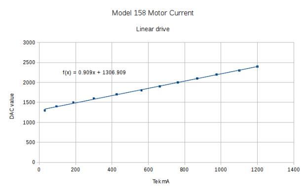 Current Calibrate - DAC - 270k Hall 2.7k opto
