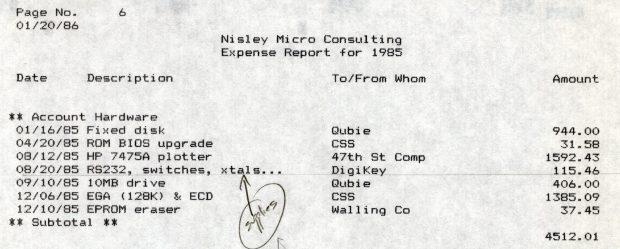 Hardware Expenses - 1985