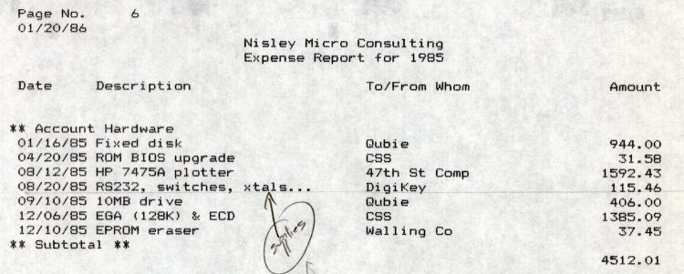 Hardware Expenses - 1985