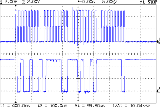 Hardware SPI - SCLK SDAT