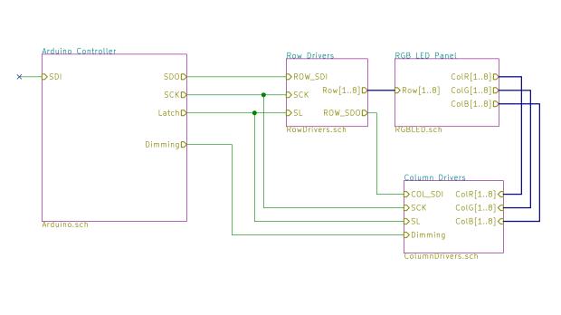 Random LED Dots - Block Connections