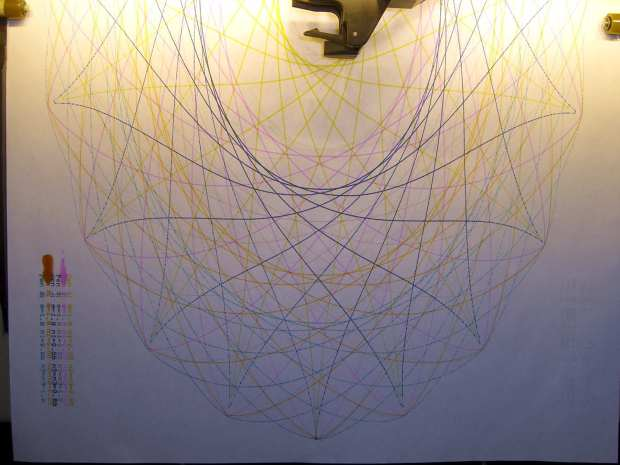 CMYK Refilled Pens - plot overview