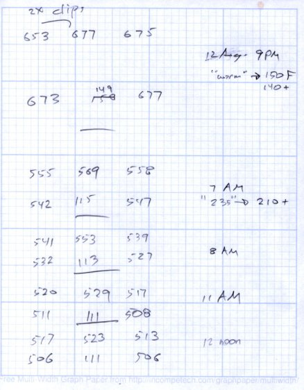 Silica Gel drying - 2015-08-12
