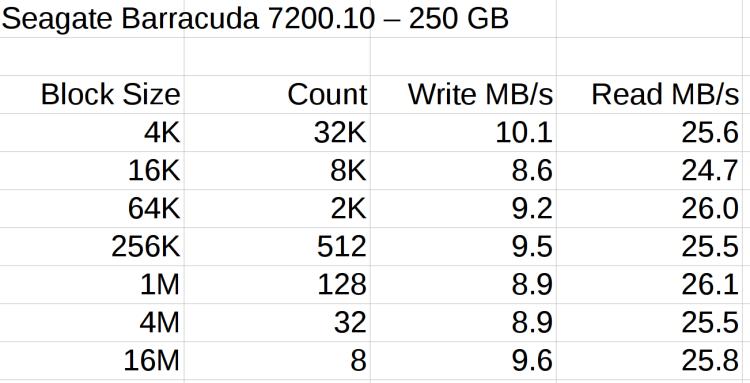 USB-SATA Adapter - Barracuda 7200.10 drive