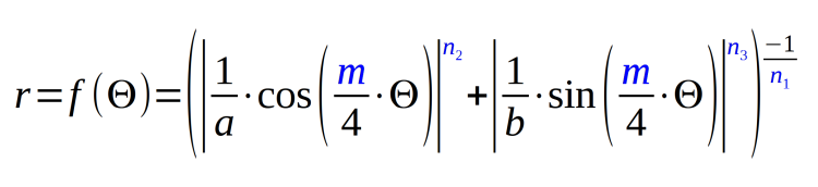 Gielis Superformula - parameters