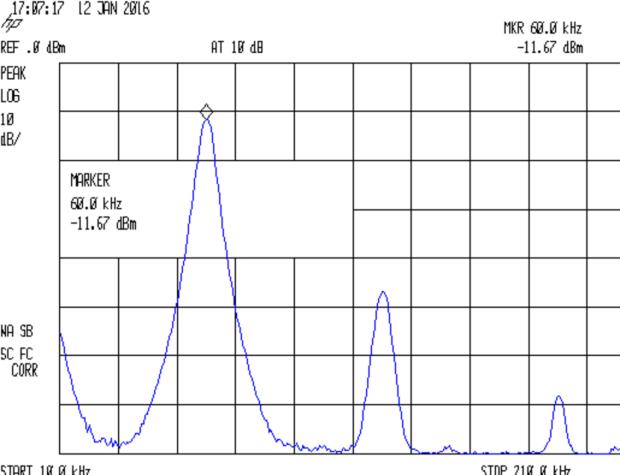 Ham-It-Up - 60 kHz harmonics passthru