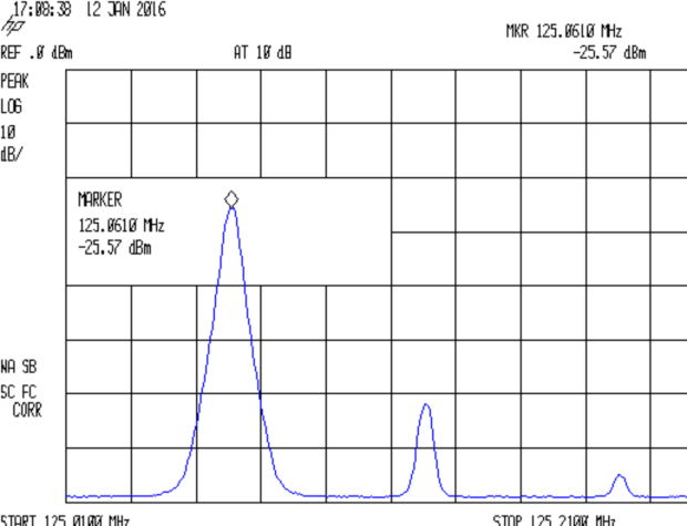 Ham-It-Up - 60 kHz harmonics upconvert