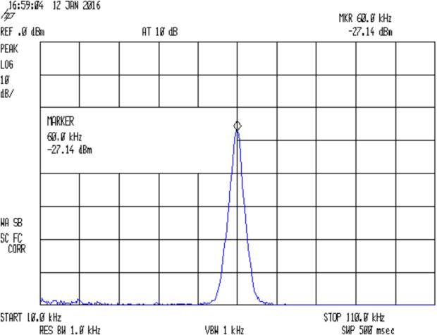 Ham-It-Up - 60 kHz input