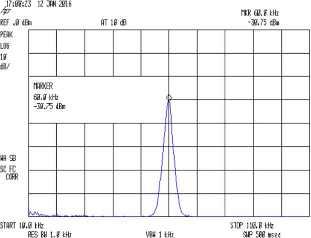 Ham-It-Up - 60 kHz passthru