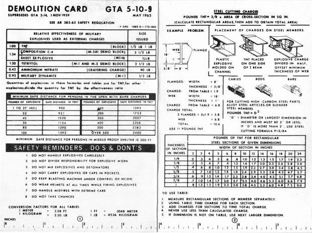 Demolition Card GTA 5-10-9 - 1