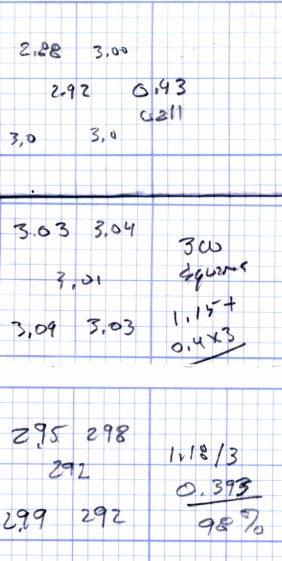 Calibration box measurements - 2016-06
