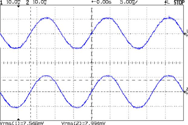 Tek A6303 A6302 probes - 1.6 A rms