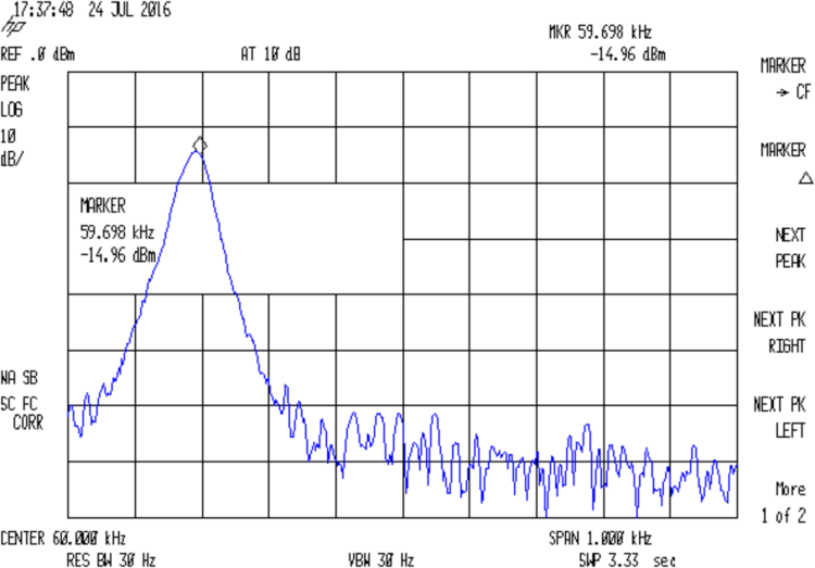 FG-801 Fn Gen - 60 kHz sine - spectrum - detail