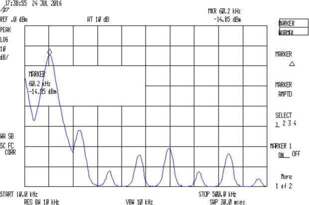 FG-801 Fn Gen - 60 kHz sine - spectrum
