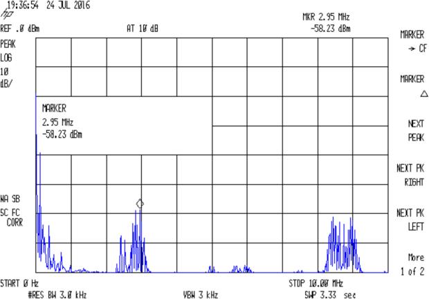 FG085 Fn Gen - 60 kHz sine - spectrum - 10 MHz