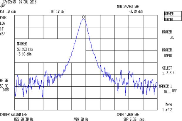FG085 Fn Gen - 60 kHz sine - spectrum - detail